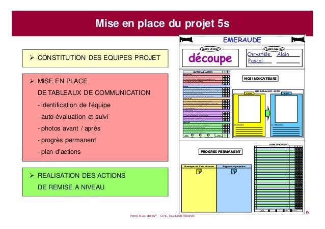 Pencil, le Jeu des 5S® - CIPE, Tous Droits Réservés19Mise en place du projet 5sSystèmede cotationPLAN DACTIONSà létudeou e...