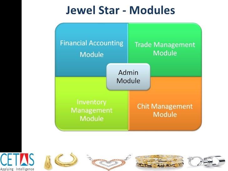 Jewel Star - Modules