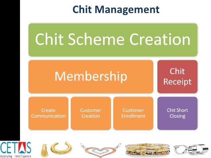 Chit Management