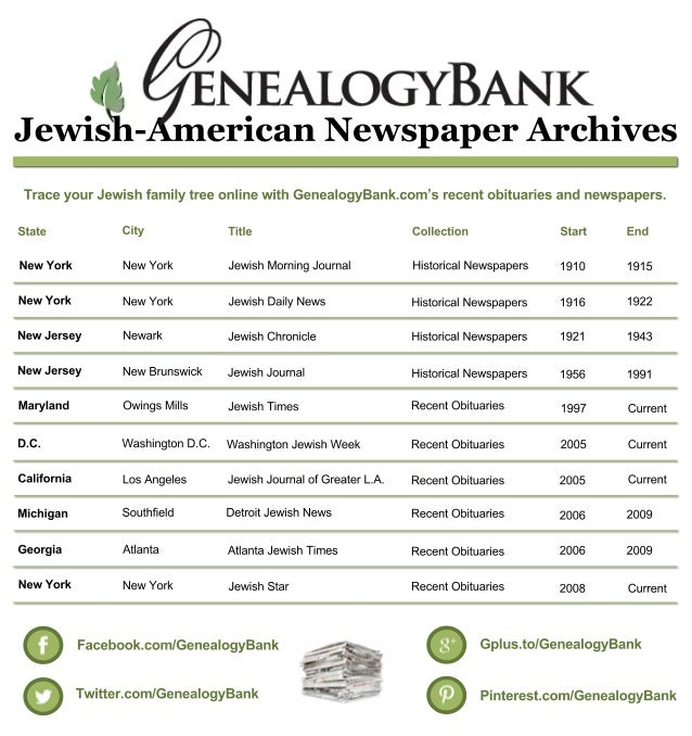 Jewish-American Newspaper Archives Trace your Jewish family tree online with GenealogyBank.com's recent obituaries and new...