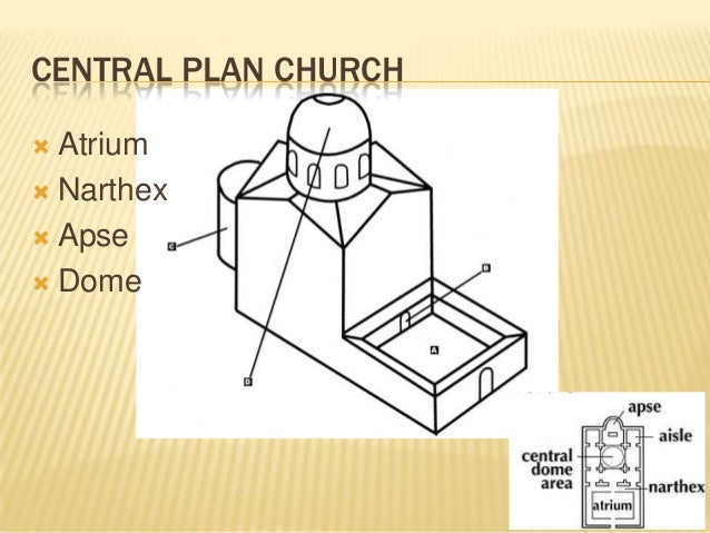 a comparison of the jewish early christian and byzantine art This particular aspect of the myth resonated with early christians, who  it difficult  to tell the difference between a jewish and christian tomb.