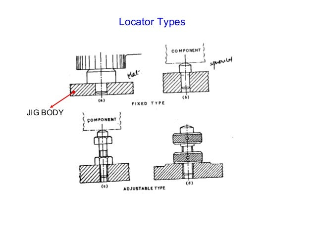 Jigs And Fixture