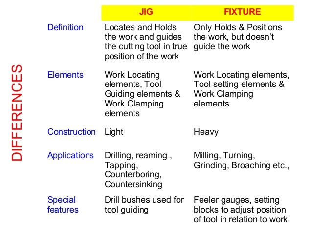 Lovely Locators Above Surface Adjustable Type Locators ...