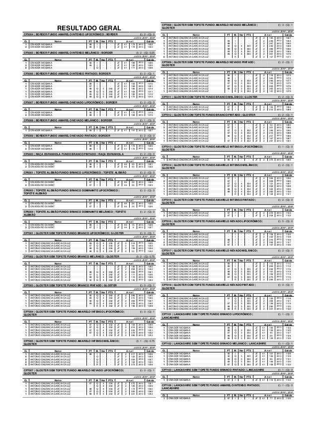 1 ANTONIO ENGRACIA GARCIA CALUZ 88 Q 4 354 JF 2 174 2013 1060 1 ANTONIO ENGRACIA GARCIA CALUZ - Q 4 354 JF 2 125 2013 1059...