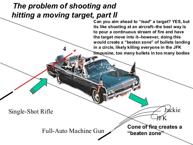 Car Motorcade Ambush Diagram