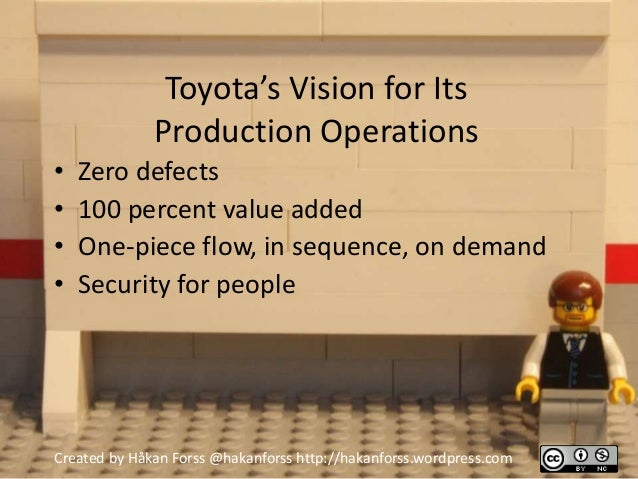 Software development                  Vision example• Zero defects, in production• 100 percent value added• Highest value ...