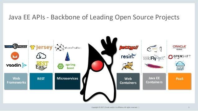 Java EE 8 - February 2017 update Slide 3