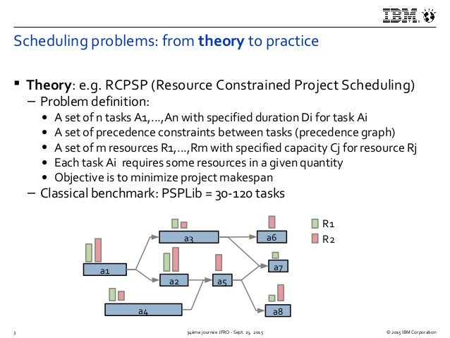 Solving Industrial Scheduling Problems with Constraint
