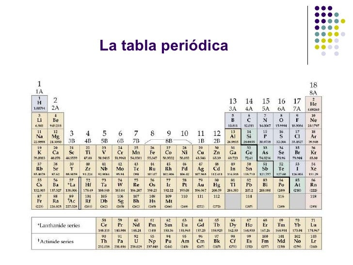 Tabla periodica masa atomica image collections periodic table and tabla periodica masa atomica image collections periodic table and tabla periodica completa con masa atomica images urtaz