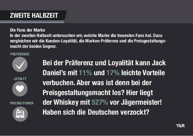 Bei der Präferenz und Loyalität kann Jack Daniel's mit 11% und 17% leichte Vorteile verbuchen. Aber was ist denn bei der P...