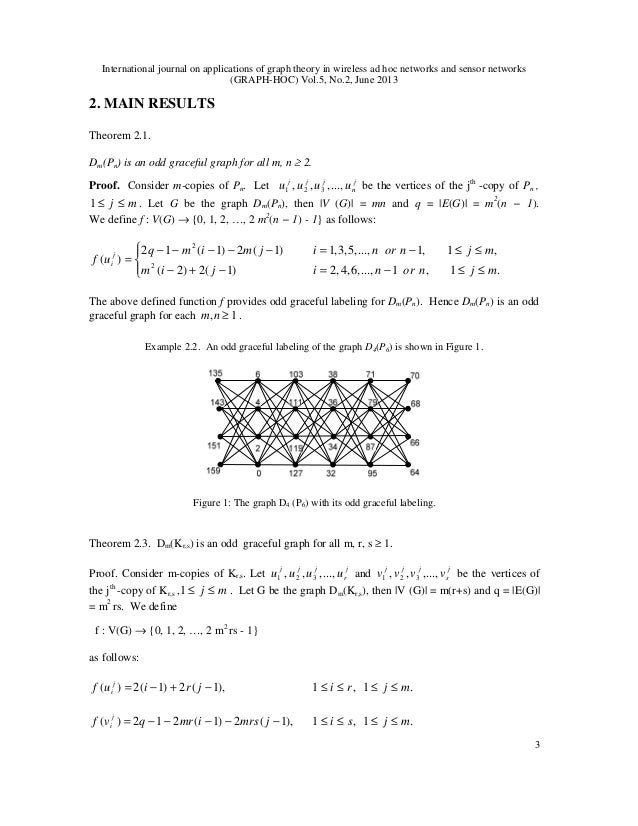 Graph Theory Journals Pdf