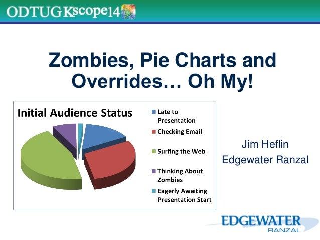 Zombies, Pie Charts and Overrides… Oh My! Jim Heflin Edgewater Ranzal