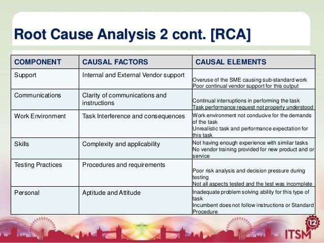 statement analysis training