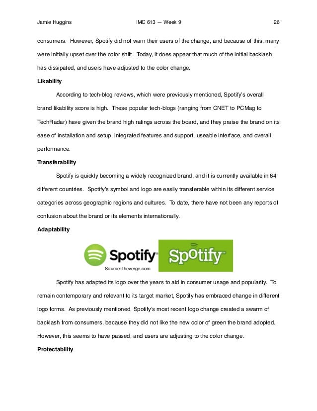 Spotify Brand Audit Imc 613