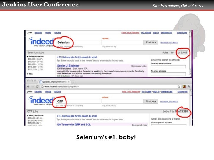Extreme Testing with Selenium - @hugs at Jenkins User Conference 2011 Slide 2