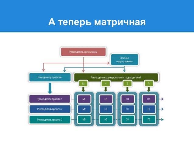 Ит компания бизнес план производство тэнов бизнес план