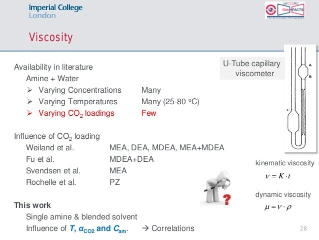 Viscosity Of Natural Gas In Cp