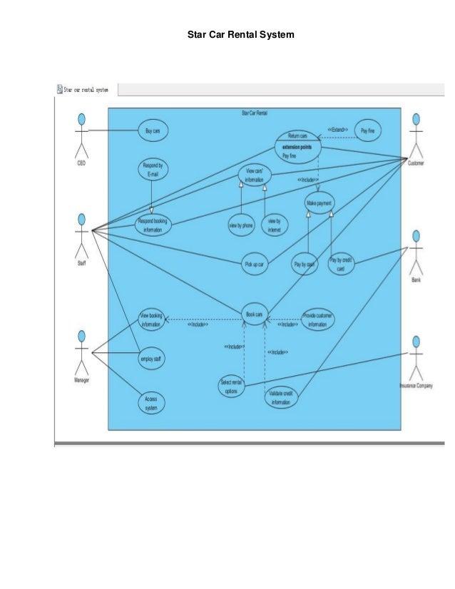 Jiaqi uml use case diagram and use case description ccuart Images