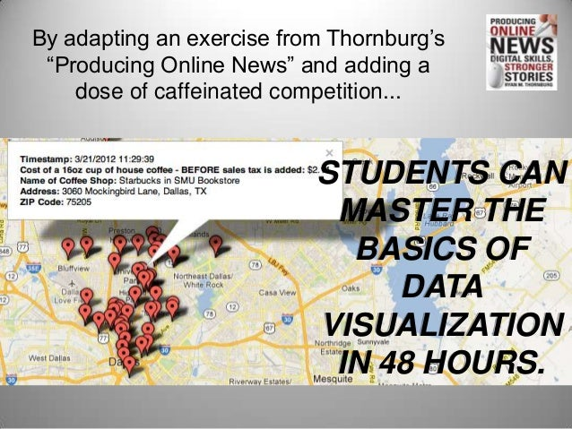 Teaching Data Visualization Through Coffee Prices Slide 3