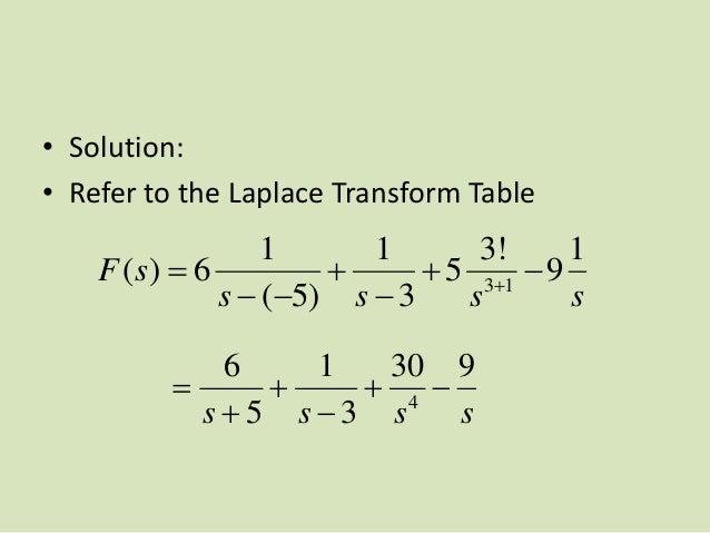laplace and fourier transform pdf
