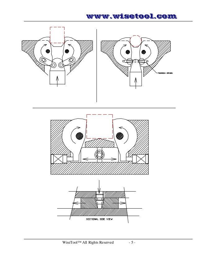 Fixture Design Pdf