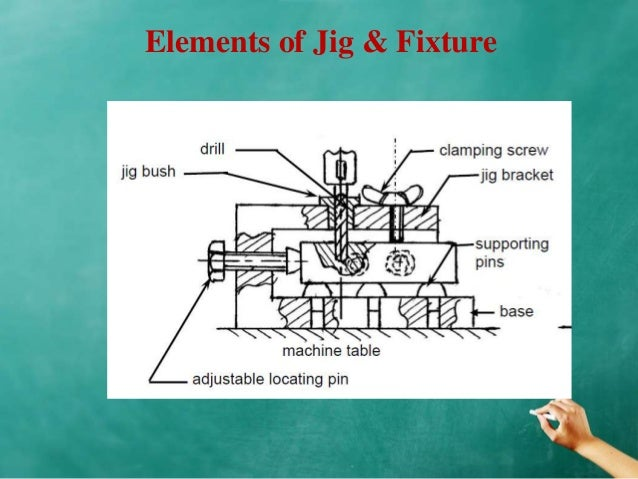 jig and fixture drill. produced; 6. elements of jig \u0026 fixture and drill
