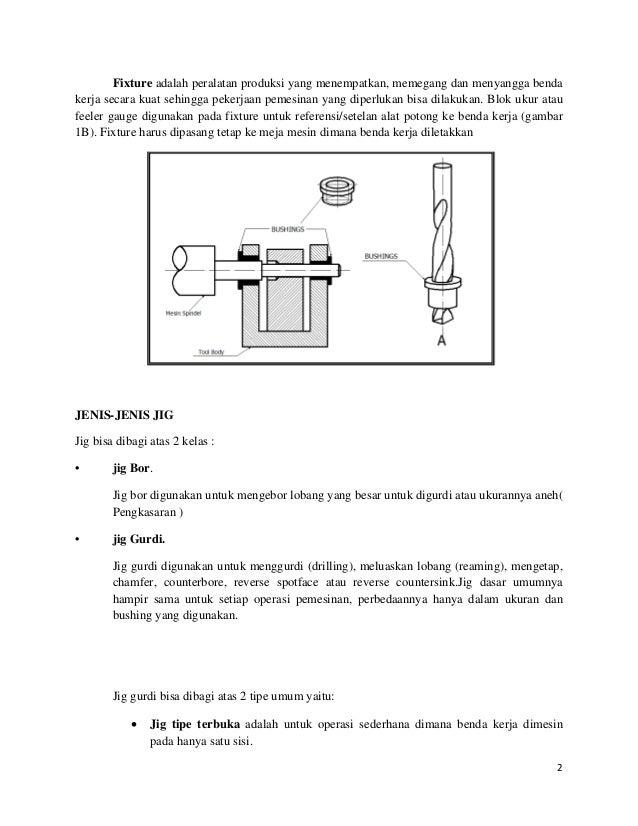 jig dan fixture 2 638 - Jenis Jenis Jig Dan Fixture