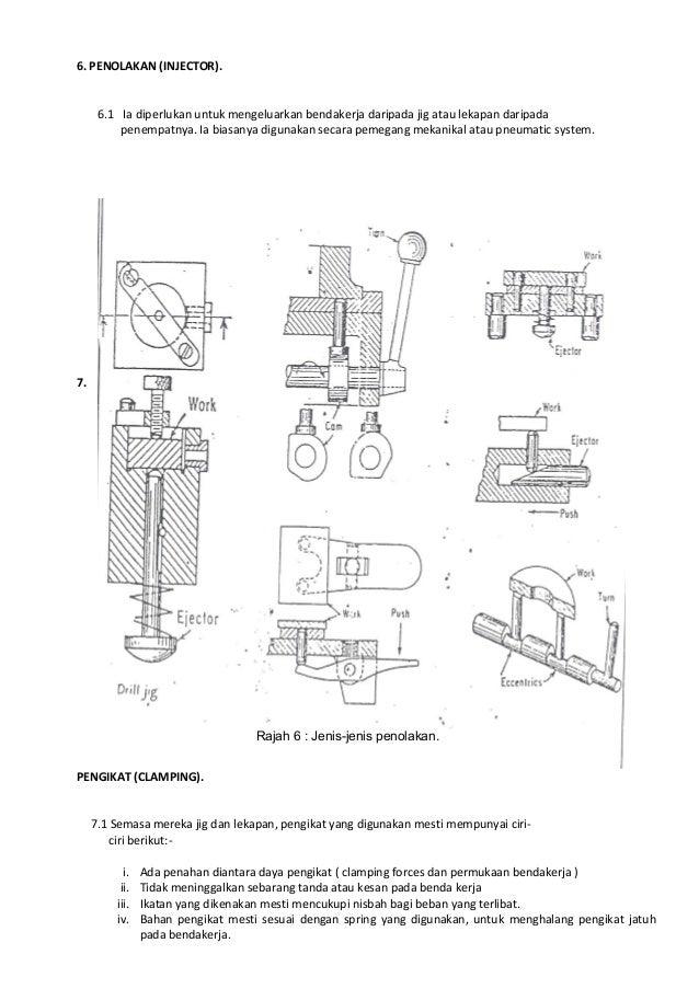 jigs and fixture 6 638 - Jenis Jenis Jig Dan Fixture
