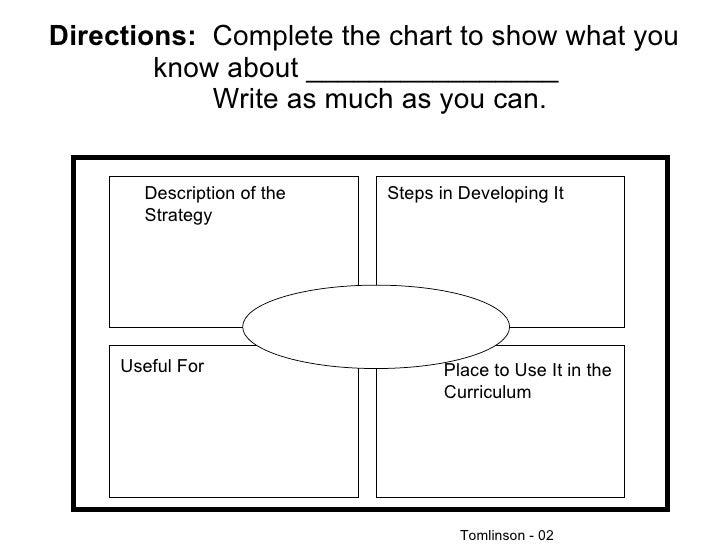Double venn diagram template