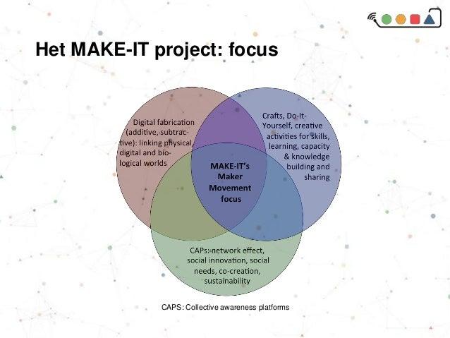 Het MAKE-IT project: focus CAPS: Collective awareness platforms