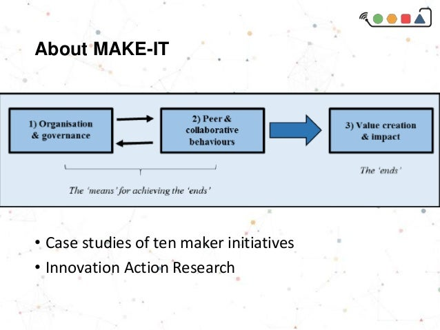 About MAKE-IT • Case studies of ten maker initiatives • Innovation Action Research