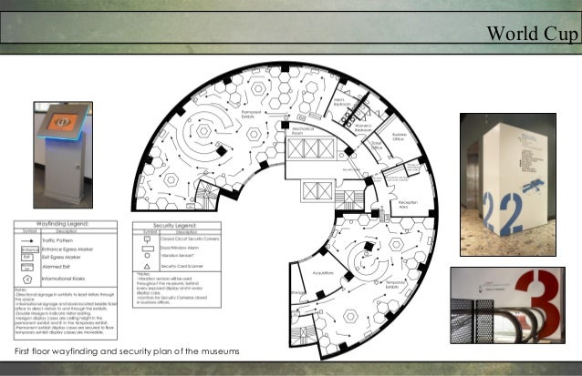 World CupPermanent museum hand rendered floor plan and perspectives