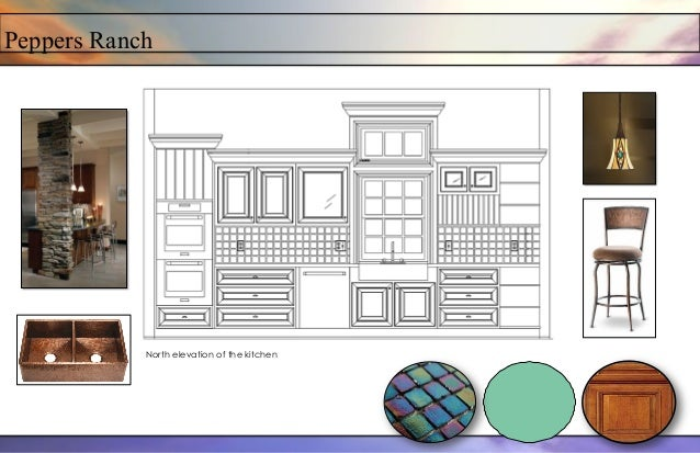 Peppers RanchWest elevation of the kitchenSouth elevation of the kitchen Detail blow-up of the kitchen