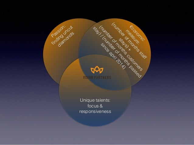 Jim Collins' three circles for aaa vision partners Slide 2