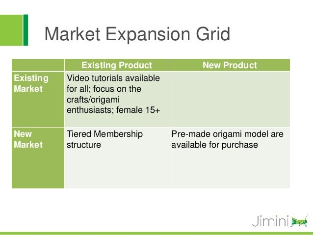 Market Expansion Grid               Existing Product               New ProductExisting   Video tutorials availableMarket  ...