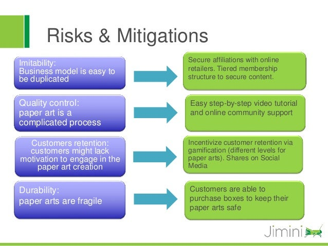 Risks & Mitigations                              Secure affiliations with onlineImitability:Business model is easy to     ...