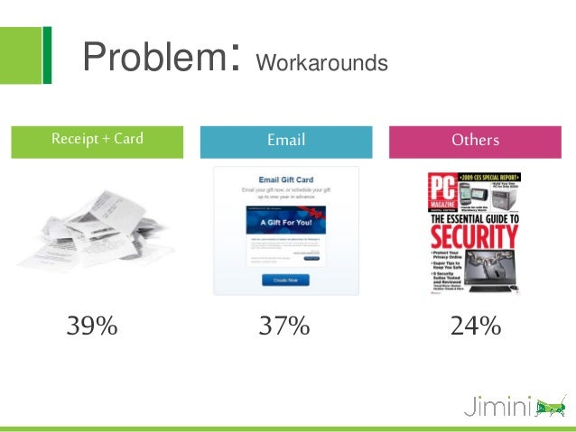 Problem:     WorkaroundsReceipt + Card    Email        Others  39%            37%           24%
