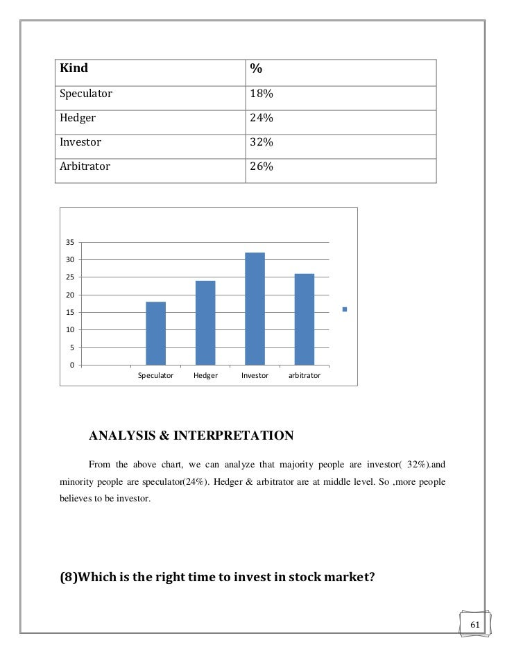 stock market current scenario