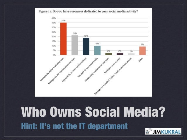 Who Owns Social Media? Hint: It's not the IT department