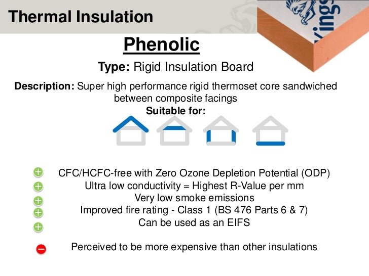 Jim Malek Insulation Performance Amp Certification