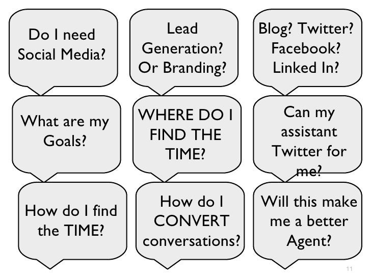 Do I need Social Media? Do I need Social Media? What are my Goals? How do I find the TIME? Lead Generation? Or Branding? W...
