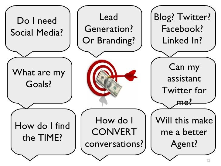 Do I need Social Media? Do I need Social Media? What are my Goals? How do I find the TIME? Lead Generation? Or Branding? H...