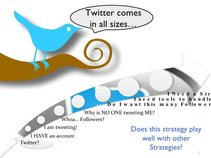 Twitter comes in all sizes… I need tools to handle this… I Need a Strategy! Does this strategy play well with other Strate...