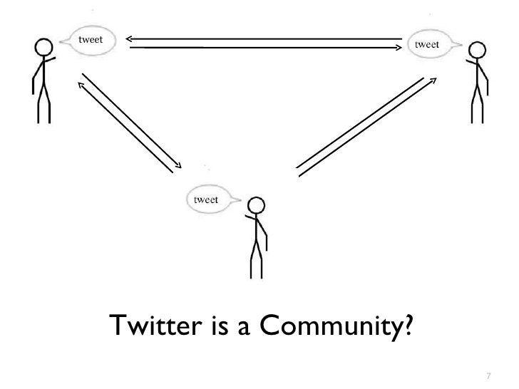 Twitter is a Community? tweet