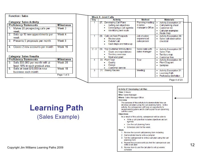 Jim Williams Learning Paths 080110