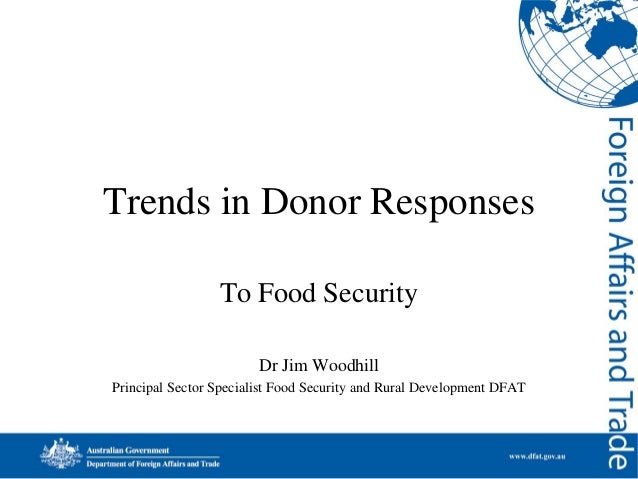 Trends in Donor Responses To Food Security Dr Jim Woodhill Principal Sector Specialist Food Security and Rural Development...