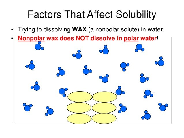 factors affecting solubility of salts