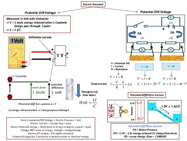 Option c nernst equation voltaic cell and concentration cell ccuart Image collections