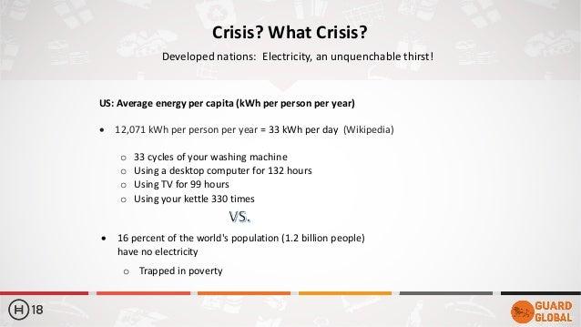US: Average energy per capita (kWh per person per year) • 12,071 kWh per person per year = 33 kWh per day (Wikipedia) o 33...
