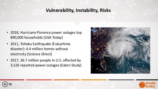 • 2018, Hurricane Florence power outages top 890,000 households (USA Today) • 2011, Tohoku Earthquake (Fukushima disaster)...